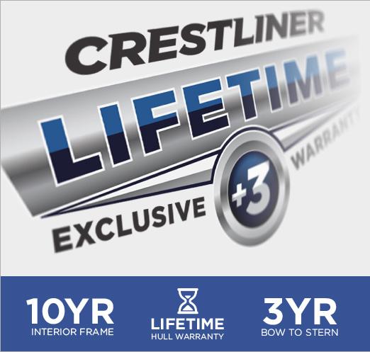 Varför köpa en Crestliner?